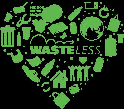 wastelesshart